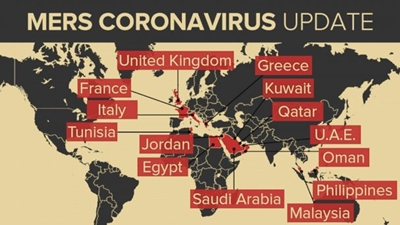 ไวรัสโรคเมอร์ส