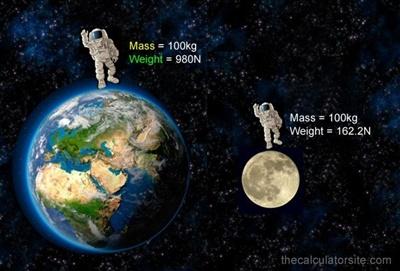 แรงดึงดูดของดวงจันทร์